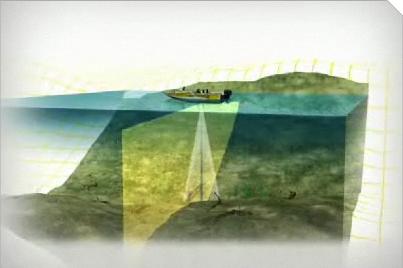 Système de balayage latéral Side Imaging