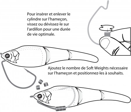 Montage du Soft Weight System