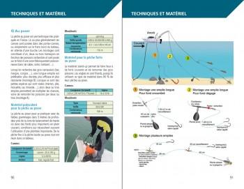 Exemple de pages TECHNIQUES / AUX APPÂTS