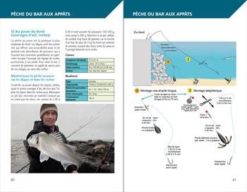 Exemple de page TECHNIQUE APPÂTS