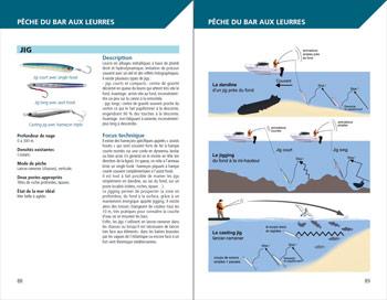 Exemple de page LEURRE
